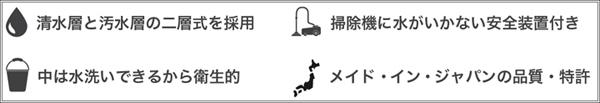 メイド・イン・ジャパンの品質・特許