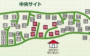 中央サイトマップ